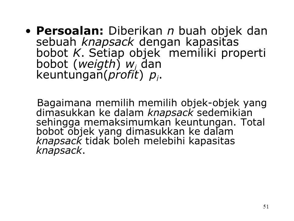51 Persoalan: Diberikan n buah objek dan sebuah knapsack dengan kapasitas bobot K. Setiap objek memiliki properti bobot (weigth) w i dan keuntungan(pr