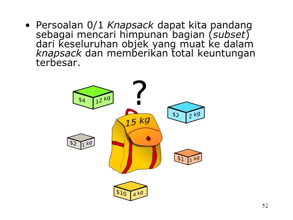 52 Persoalan 0/1 Knapsack dapat kita pandang sebagai mencari himpunan bagian (subset) dari keseluruhan objek yang muat ke dalam knapsack dan memberikan total keuntungan terbesar.