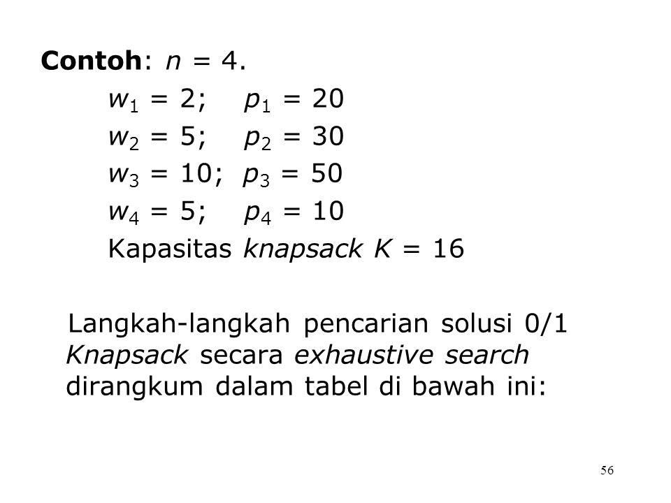 56 Contoh: n = 4. w 1 = 2; p 1 = 20 w 2 = 5; p 2 = 30 w 3 = 10; p 3 = 50 w 4 = 5; p 4 = 10 Kapasitas knapsack K = 16 Langkah-langkah pencarian solusi