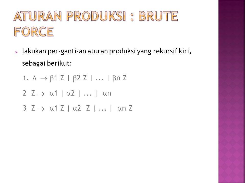  lakukan per-ganti-an aturan produksi yang rekursif kiri, sebagai berikut: 1. A   1 Z |  2 Z |... |  n Z 2 Z   1 |  2 |... |  n 3 Z   1 Z |