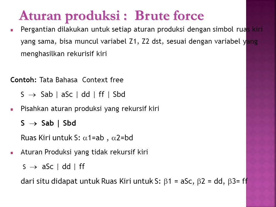 Aturan produksi : Brute force Aturan produksi : Brute force Pergantian dilakukan untuk setiap aturan produksi dengan simbol ruas kiri yang sama, bisa