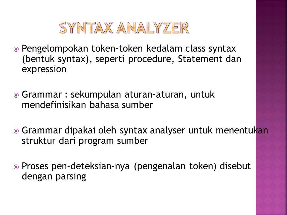  Pengelompokan token-token kedalam class syntax (bentuk syntax), seperti procedure, Statement dan expression  Grammar : sekumpulan aturan-aturan, untuk mendefinisikan bahasa sumber  Grammar dipakai oleh syntax analyser untuk menentukan struktur dari program sumber  Proses pen-deteksian-nya (pengenalan token) disebut dengan parsing