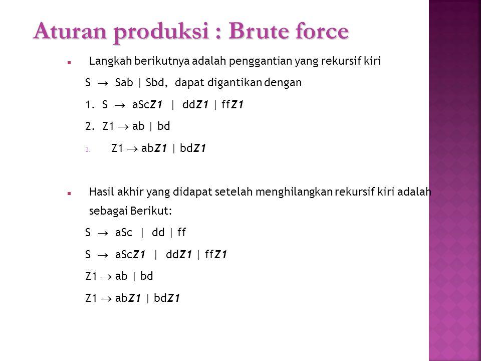 Aturan produksi : Brute force Langkah berikutnya adalah penggantian yang rekursif kiri S  Sab | Sbd, dapat digantikan dengan 1. S  aScZ1 | ddZ1 | ff