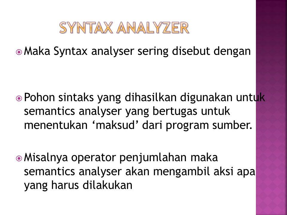  Maka Syntax analyser sering disebut dengan parser  Pohon sintaks yang dihasilkan digunakan untuk semantics analyser yang bertugas untuk menentukan 'maksud' dari program sumber.