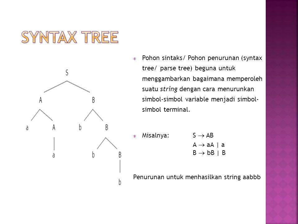  Pohon sintaks/ Pohon penurunan (syntax tree/ parse tree) beguna untuk menggambarkan bagaimana memperoleh suatu string dengan cara menurunkan simbol-simbol variable menjadi simbol- simbol terminal.