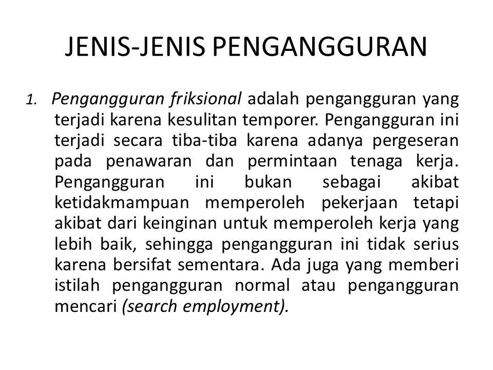 JENIS-JENIS PENGANGGURAN 1. Pengangguran friksional adalah pengangguran yang terjadi karena kesulitan temporer. Pengangguran ini terjadi secara tiba-t