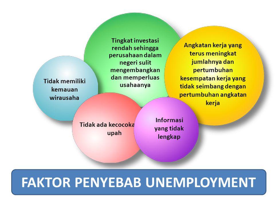 Tingkat investasi rendah sehingga perusahaan dalam negeri sulit mengembangkan dan memperluas usahaanya Angkatan kerja yang terus meningkat jumlahnya d