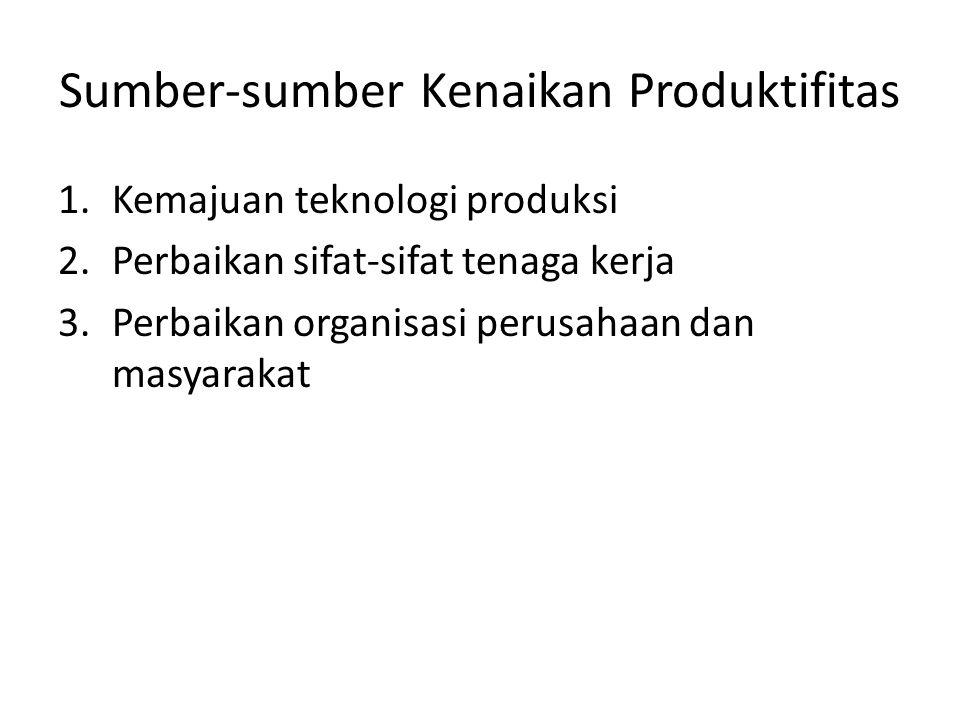 Sumber-sumber Kenaikan Produktifitas 1.Kemajuan teknologi produksi 2.Perbaikan sifat-sifat tenaga kerja 3.Perbaikan organisasi perusahaan dan masyarak