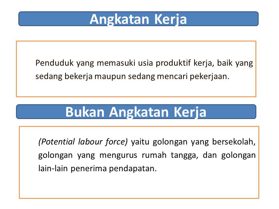 Angkatan Kerja Penduduk yang memasuki usia produktif kerja, baik yang sedang bekerja maupun sedang mencari pekerjaan. (Potential labour force) yaitu g