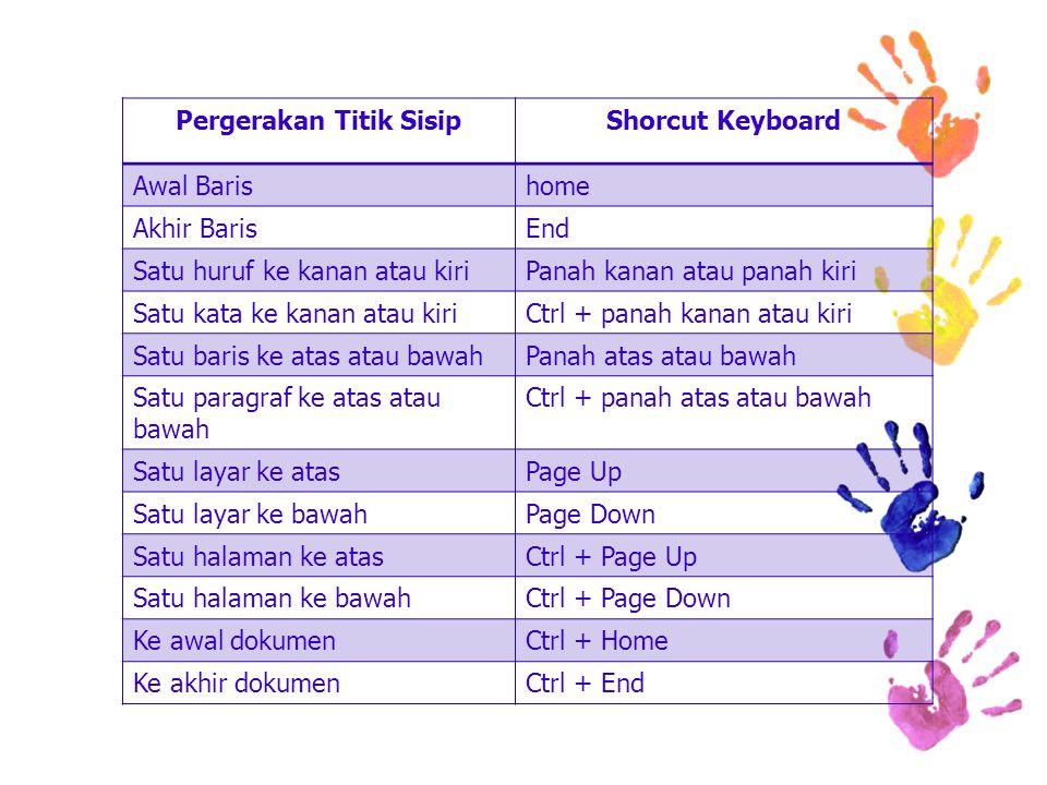 Pergerakan Titik SisipShorcut Keyboard Awal Barishome Akhir BarisEnd Satu huruf ke kanan atau kiriPanah kanan atau panah kiri Satu kata ke kanan atau