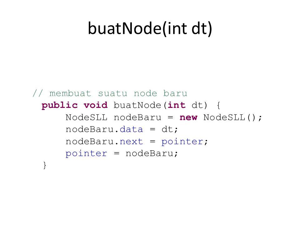 buatNode(int dt) // membuat suatu node baru public void buatNode(int dt) { NodeSLL nodeBaru = new NodeSLL(); nodeBaru.data = dt; nodeBaru.next = point