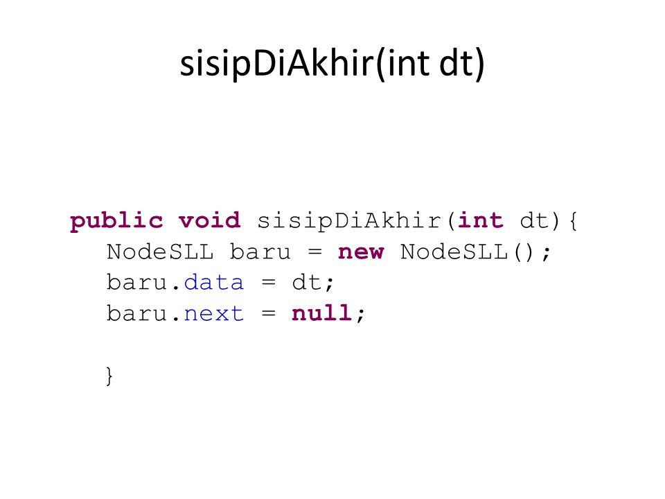 sisipDiAkhir(int dt) public void sisipDiAkhir(int dt){ NodeSLL baru = new NodeSLL(); baru.data = dt; baru.next = null; }
