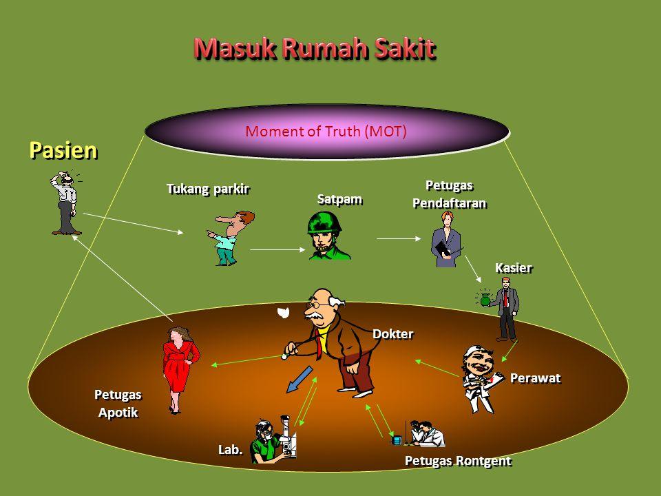 Human Resources Management in HealthCare Oleh : Arief Alamsyah