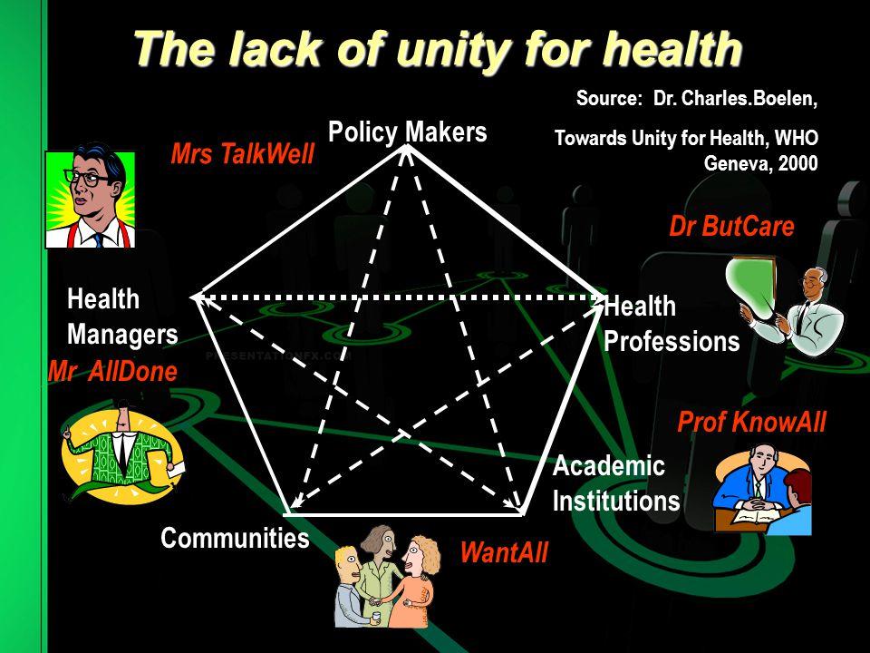 Peraturan Pemerintah (PP) No.32 Tahun 1996 Tenaga Kesehatan terdiri atas :  Tenaga Medis  Tenaga Keperawatan  Tenaga Kefarmasian  Tenaga Kesehatan