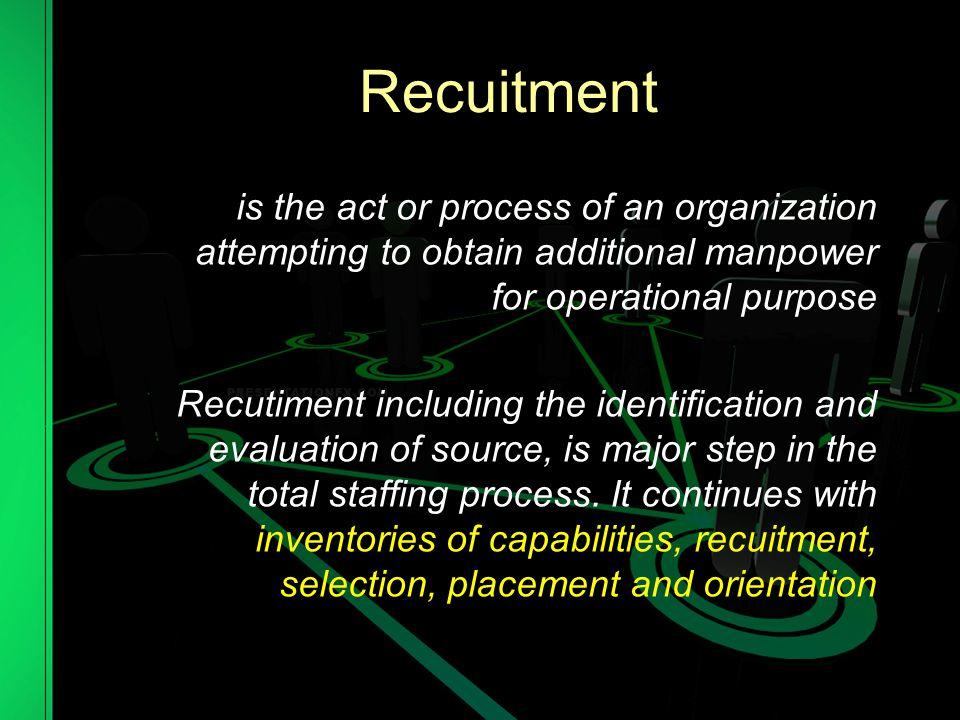 Aktivitas MSDM Kompensasi Pelatihan & pengembangan Perencanaan Rekrutmen Seleksi Penilaian Kinerja Pemeliharaan (karir) Hubungan Karyawan Kompetensi Yang Dibutuhkan