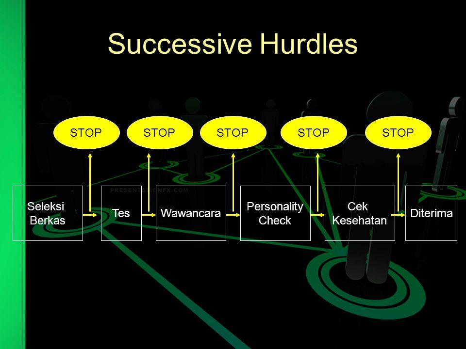 Selection Process Successive Hurdles Harus lulus secara bertahap Compensatory Kekurangan di salah satu faktor dapat ditutup oleh faktor lain