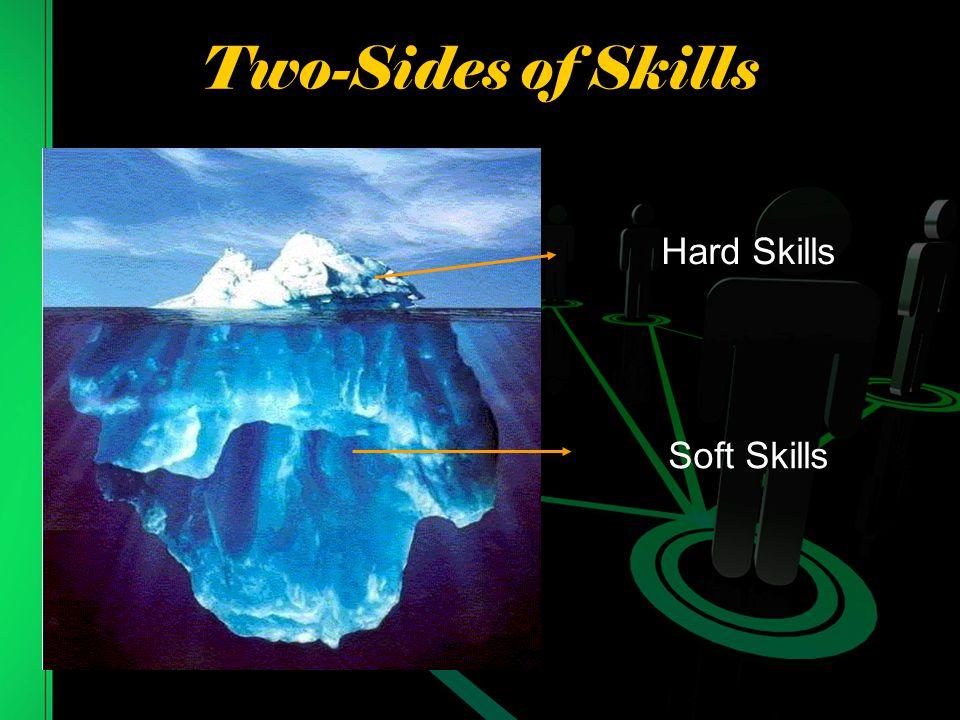 Pelatihan dan Pengembangan Definisi Pelatihan Pelatihan adalah serangkaian aktivitas yang dirancang untuk meningkatkan keahlian-keahlian, pengetahuan, pengalaman, ataupun perubahan sikap seorang individu.