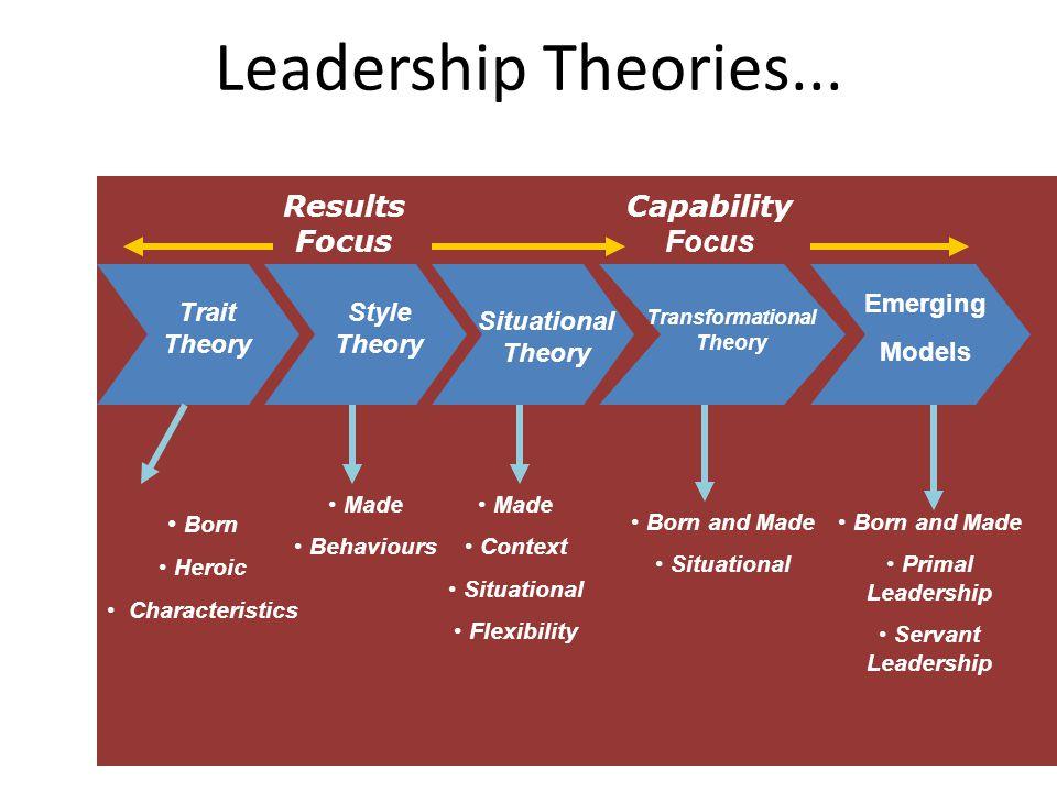 Leadership Theories...