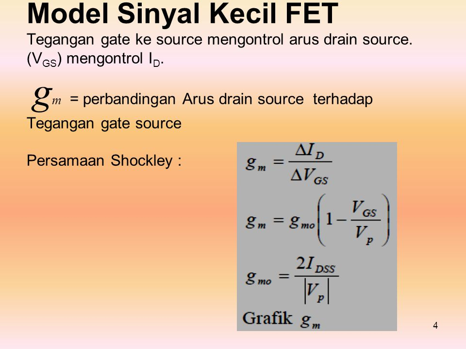 Model Sinyal Kecil FET Tegangan gate ke source mengontrol arus drain source. (V GS ) mengontrol I D. g m = perbandingan Arus drain source terhadap Teg