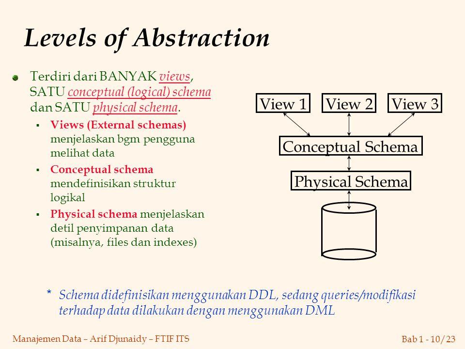 Bab 1 - 10/23 Manajemen Data – Arif Djunaidy – FTIF ITS Levels of Abstraction Terdiri dari BANYAK views, SATU conceptual (logical) schema dan SATU phy
