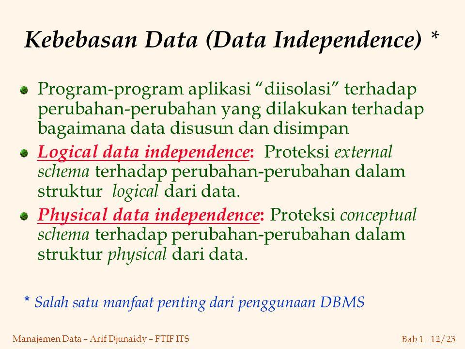 "Bab 1 - 12/23 Manajemen Data – Arif Djunaidy – FTIF ITS Kebebasan Data (Data Independence) * Program-program aplikasi ""diisolasi"" terhadap perubahan-p"