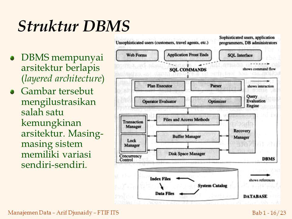 Bab 1 - 16/23 Manajemen Data – Arif Djunaidy – FTIF ITS Struktur DBMS DBMS mempunyai arsitektur berlapis ( layered architecture ) Gambar tersebut meng
