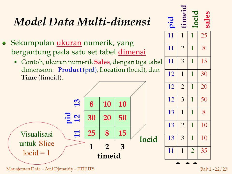 Bab 1 - 22/23 Manajemen Data – Arif Djunaidy – FTIF ITS Model Data Multi-dimensi Sekumpulan ukuran numerik, yang bergantung pada satu set tabel dimens