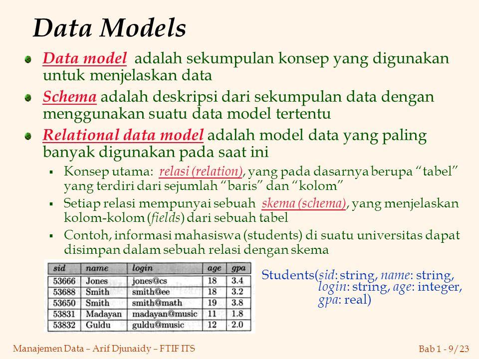Bab 1 - 9/23 Manajemen Data – Arif Djunaidy – FTIF ITS Data Models Data model adalah sekumpulan konsep yang digunakan untuk menjelaskan data Schema ad