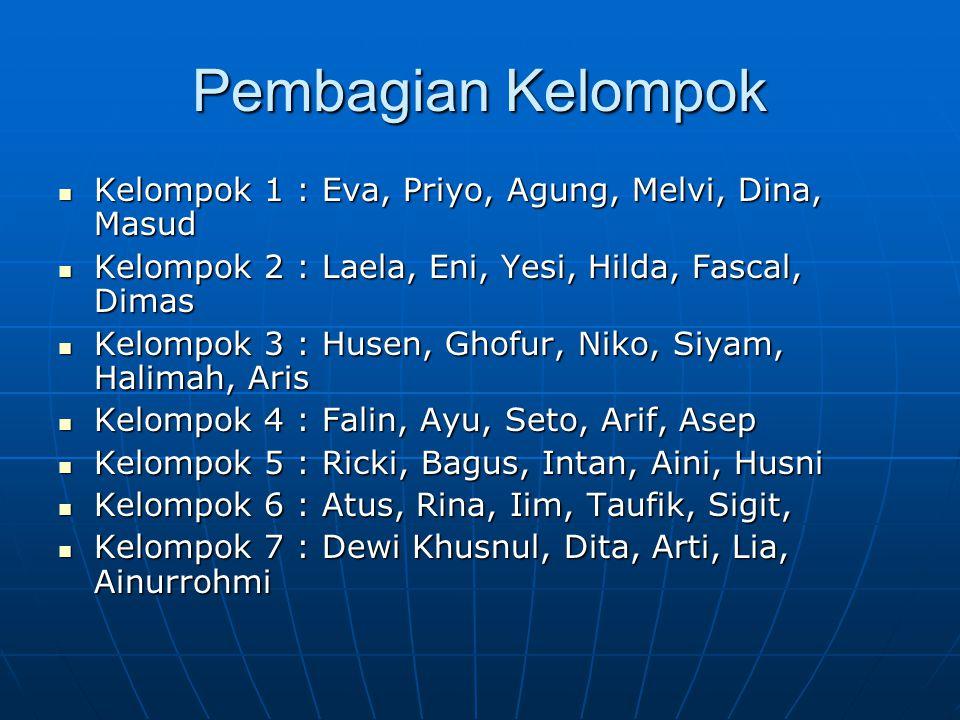 Pembagian Kelompok Kelompok 1 : Eva, Priyo, Agung, Melvi, Dina, Masud Kelompok 1 : Eva, Priyo, Agung, Melvi, Dina, Masud Kelompok 2 : Laela, Eni, Yesi