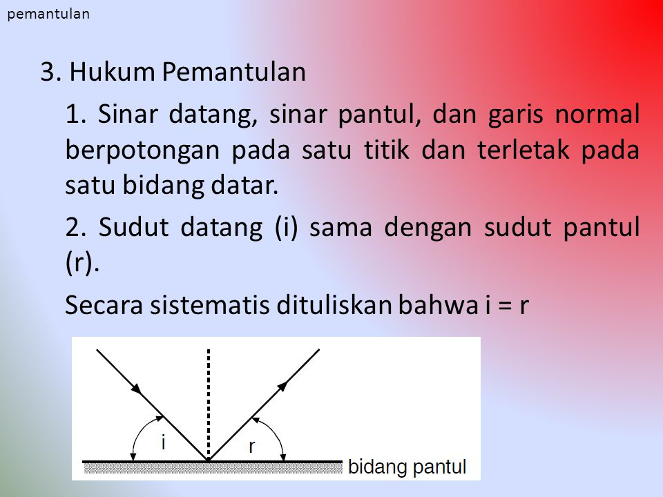 3. Hukum Pemantulan 1. Sinar datang, sinar pantul, dan garis normal berpotongan pada satu titik dan terletak pada satu bidang datar. 2. Sudut datang (