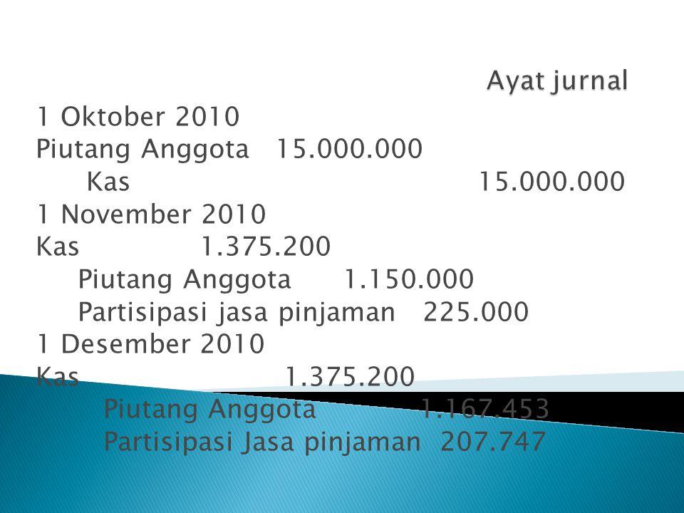 1 Oktober 2010 Piutang Anggota 15.000.000 Kas 15.000.000 1 November 2010 Kas 1.375.200 Piutang Anggota 1.150.000 Partisipasi jasa pinjaman 225.000 1 D