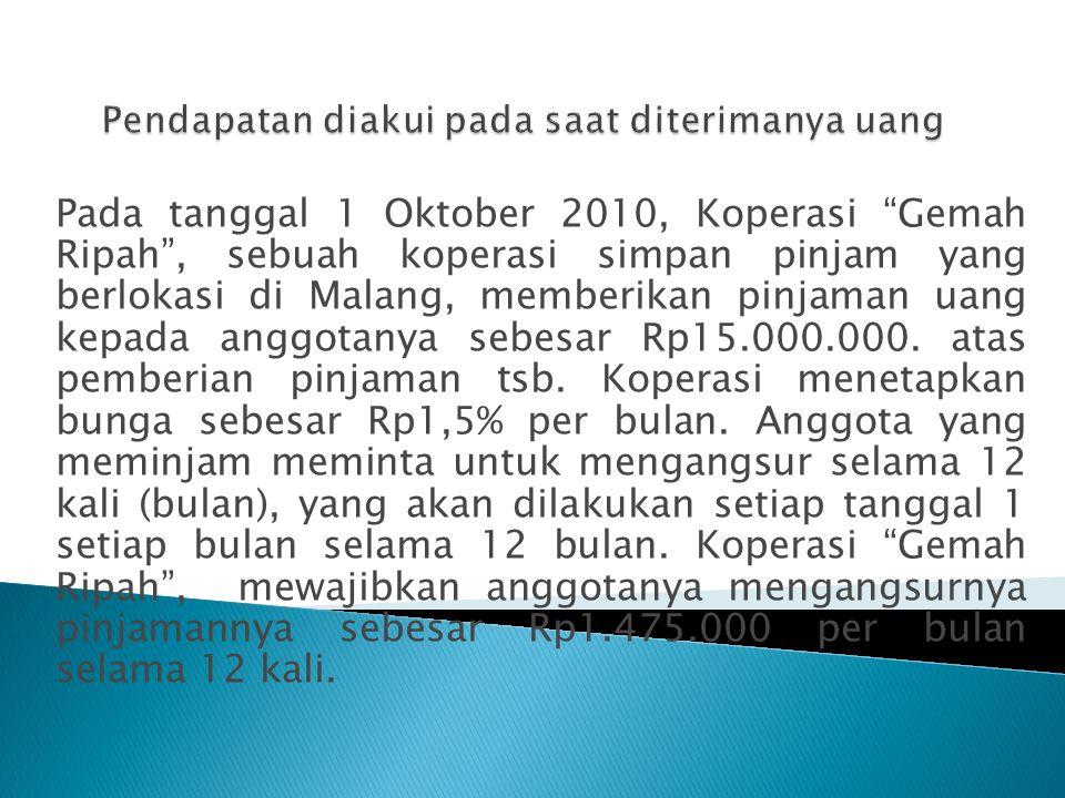 """Pada tanggal 1 Oktober 2010, Koperasi """"Gemah Ripah"""", sebuah koperasi simpan pinjam yang berlokasi di Malang, memberikan pinjaman uang kepada anggotany"""