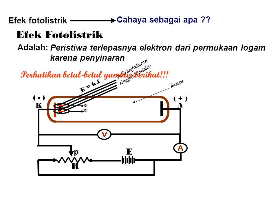 V A v v Efek fotolistrik Cahaya sebagai apa ?.