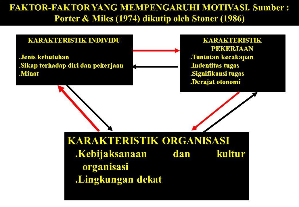 FAKTOR-FAKTOR YANG MEMPENGARUHI MOTIVASI. Sumber : Porter & Miles (1974) dikutip oleh Stoner (1986) KARAKTERISTIK INDIVIDU.Jenis kebutuhan.Sikap terha