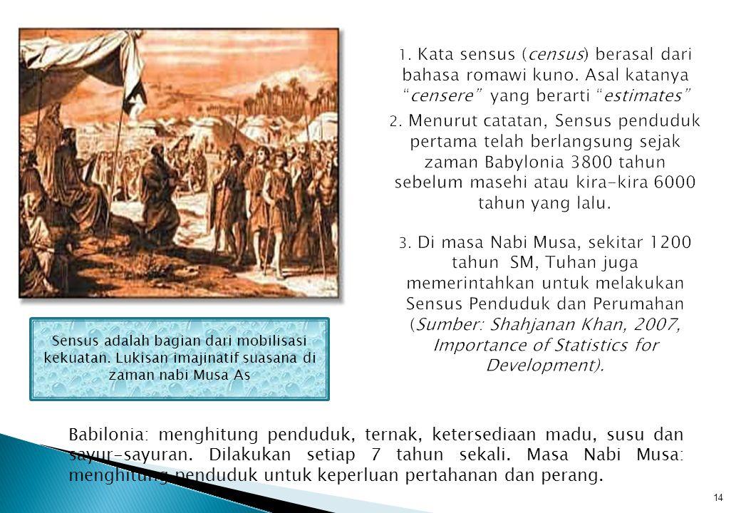 14 1.Kata sensus (census) berasal dari bahasa romawi kuno.