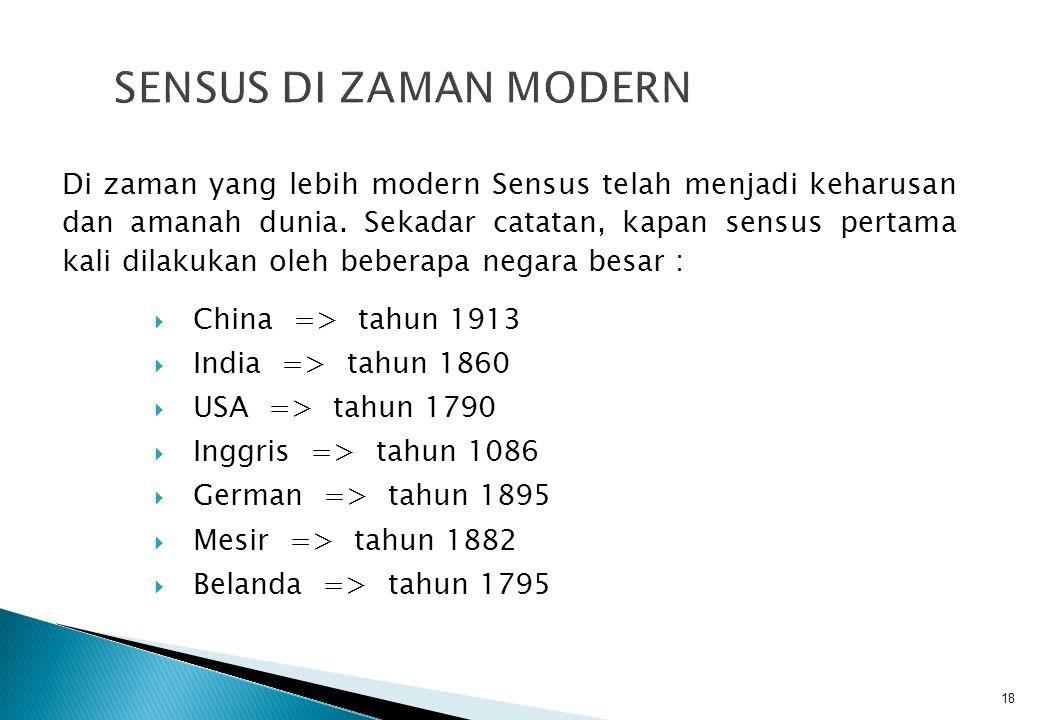 18 SENSUS DI ZAMAN MODERN Di zaman yang lebih modern Sensus telah menjadi keharusan dan amanah dunia.