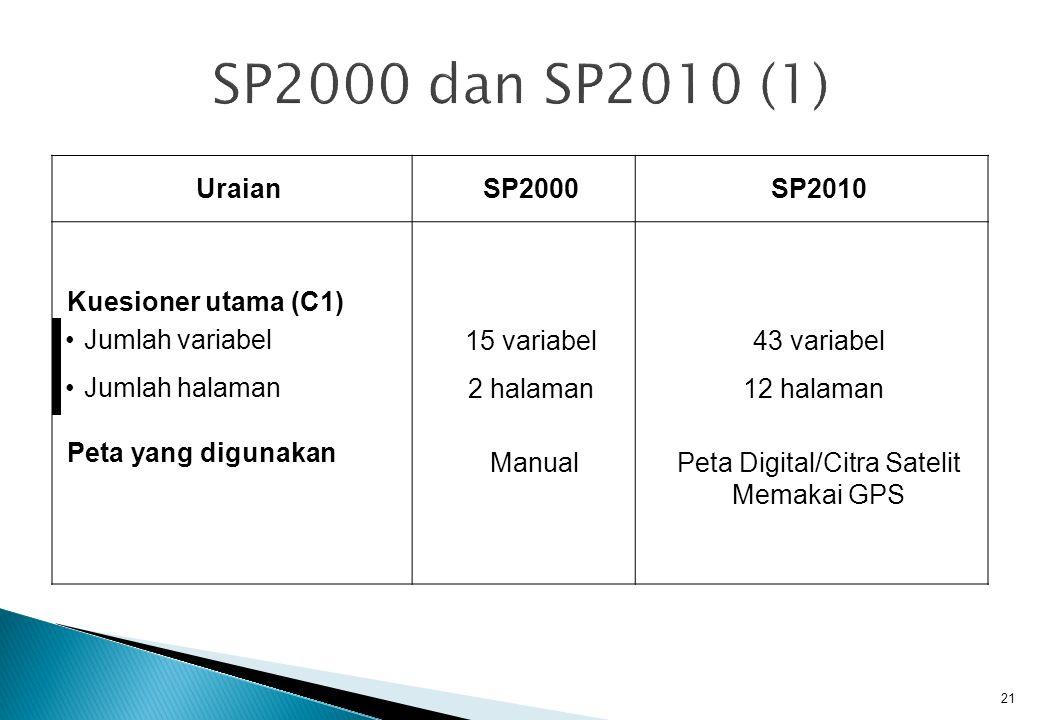 UraianSP2000SP2010 Kuesioner utama (C1) 1Jumlah variabel15 variabel43 variabel 2Jumlah halaman2 halaman12 halaman Peta yang digunakan Manual Peta Digital/Citra Satelit Memakai GPS 21