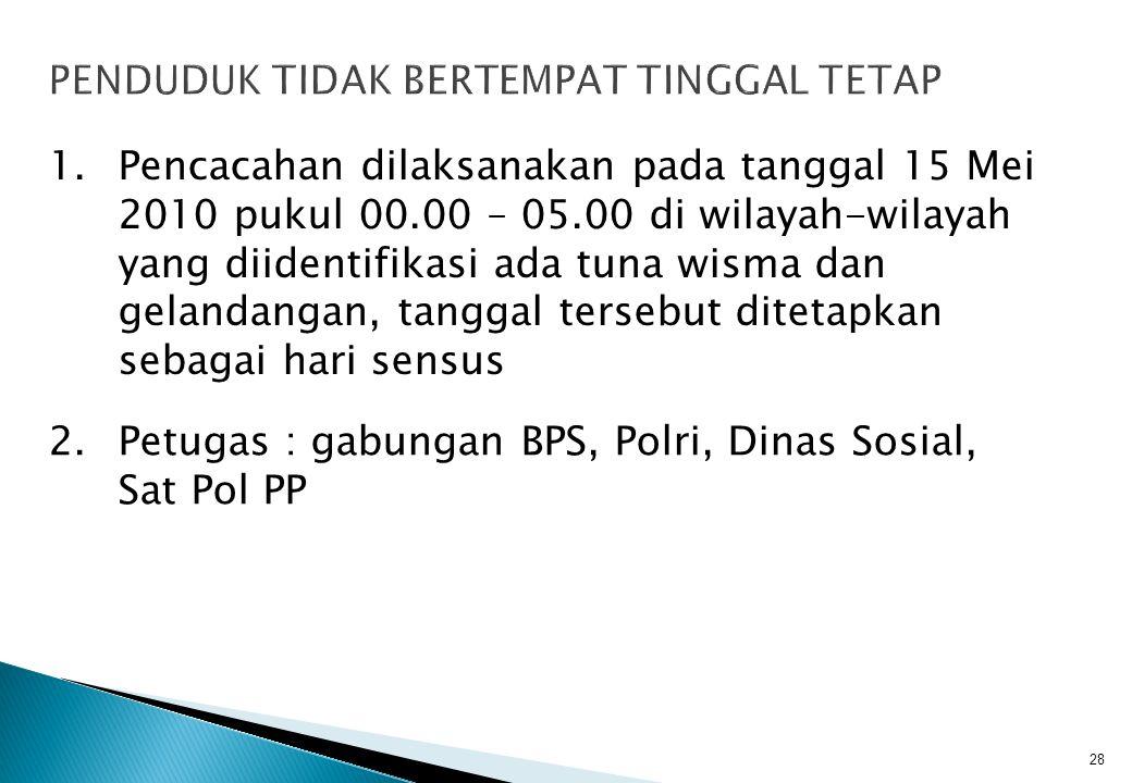 PENDUDUK TIDAK BERTEMPAT TINGGAL TETAP 1.Pencacahan dilaksanakan pada tanggal 15 Mei 2010 pukul 00.00 – 05.00 di wilayah-wilayah yang diidentifikasi ada tuna wisma dan gelandangan, tanggal tersebut ditetapkan sebagai hari sensus 28 2.Petugas : gabungan BPS, Polri, Dinas Sosial, Sat Pol PP