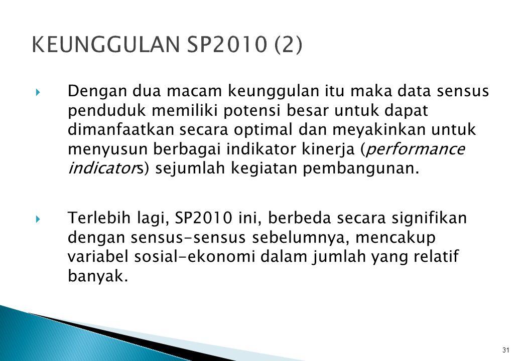  Dengan dua macam keunggulan itu maka data sensus penduduk memiliki potensi besar untuk dapat dimanfaatkan secara optimal dan meyakinkan untuk menyusun berbagai indikator kinerja (performance indicators) sejumlah kegiatan pembangunan.