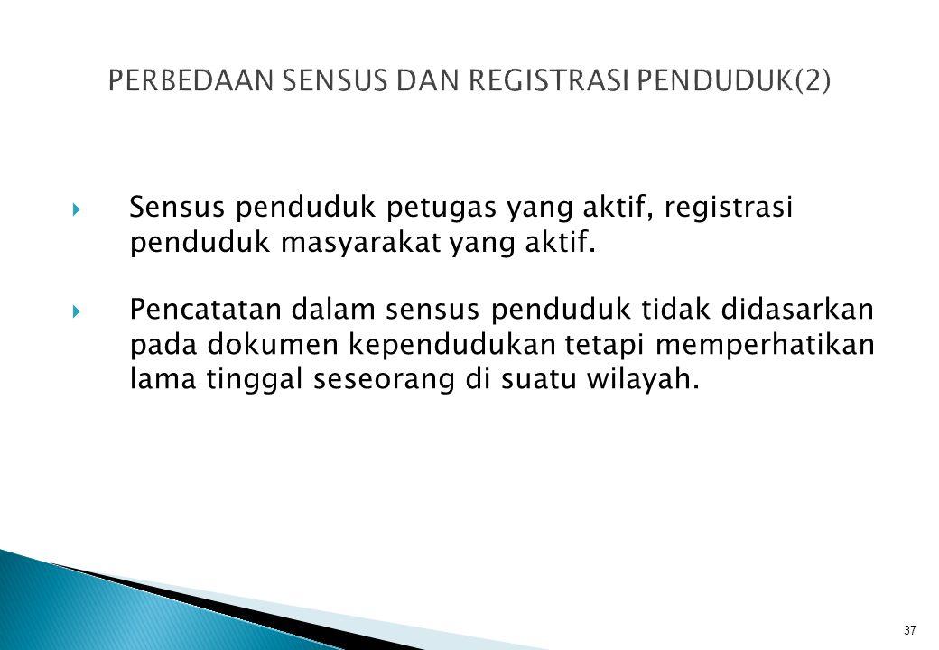  Sensus penduduk petugas yang aktif, registrasi penduduk masyarakat yang aktif.