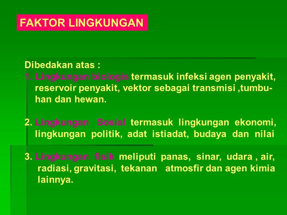 FAKTOR LINGKUNGAN Dibedakan atas : 1.Lingkungan biologis termasuk infeksi agen penyakit, reservoir penyakit, vektor sebagai transmisi,tumbu- han dan h