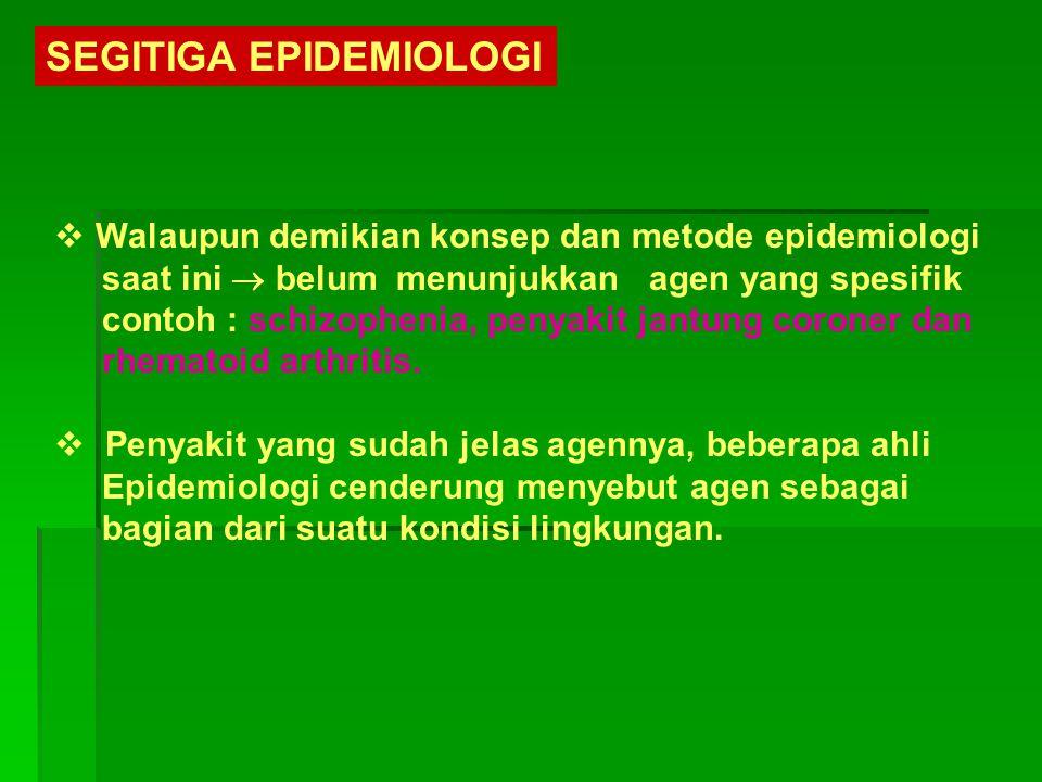 SEGITIGA EPIDEMIOLOGI  Walaupun demikian konsep dan metode epidemiologi saat ini  belum menunjukkan agen yang spesifik contoh : schizophenia, penyak