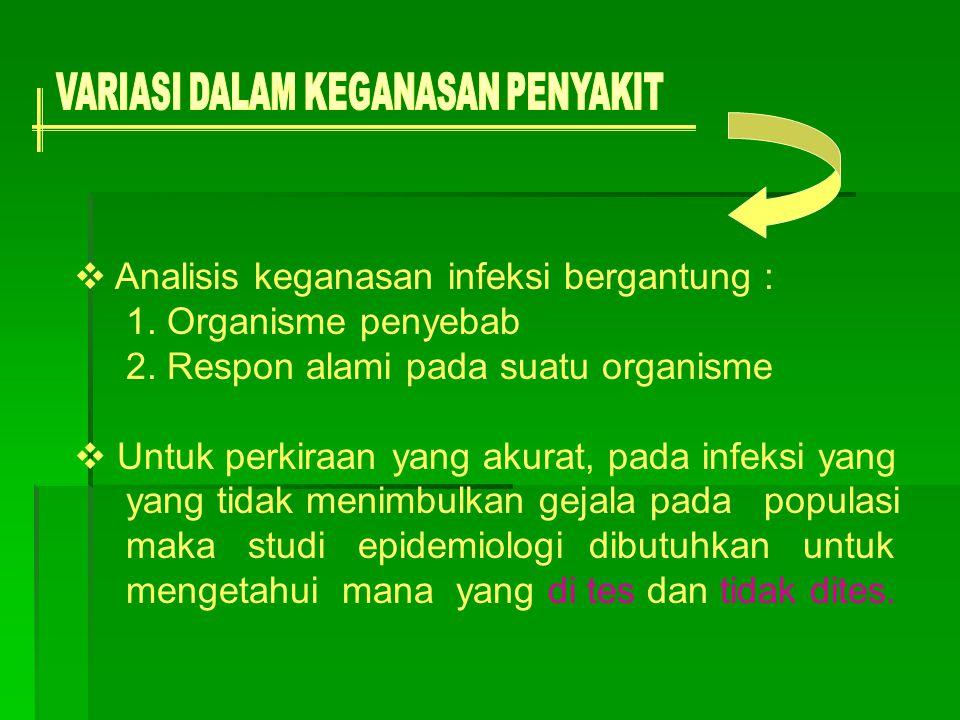  Analisis keganasan infeksi bergantung : 1. Organisme penyebab 2. Respon alami pada suatu organisme  Untuk perkiraan yang akurat, pada infeksi yang