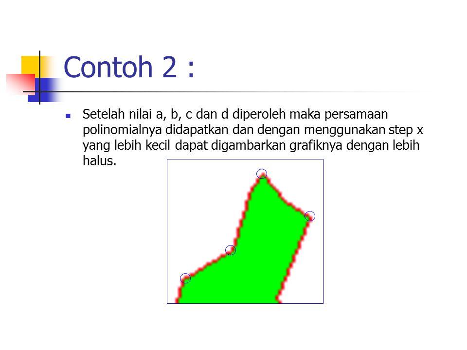 Contoh 2 : Setelah nilai a, b, c dan d diperoleh maka persamaan polinomialnya didapatkan dan dengan menggunakan step x yang lebih kecil dapat digambarkan grafiknya dengan lebih halus.