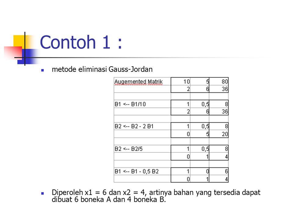 Contoh 1 : metode eliminasi Gauss-Jordan Diperoleh x1 = 6 dan x2 = 4, artinya bahan yang tersedia dapat dibuat 6 boneka A dan 4 boneka B.