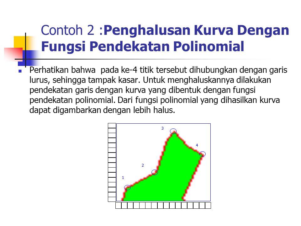 Contoh 2 :Penghalusan Kurva Dengan Fungsi Pendekatan Polinomial Perhatikan bahwa pada ke-4 titik tersebut dihubungkan dengan garis lurus, sehingga tam