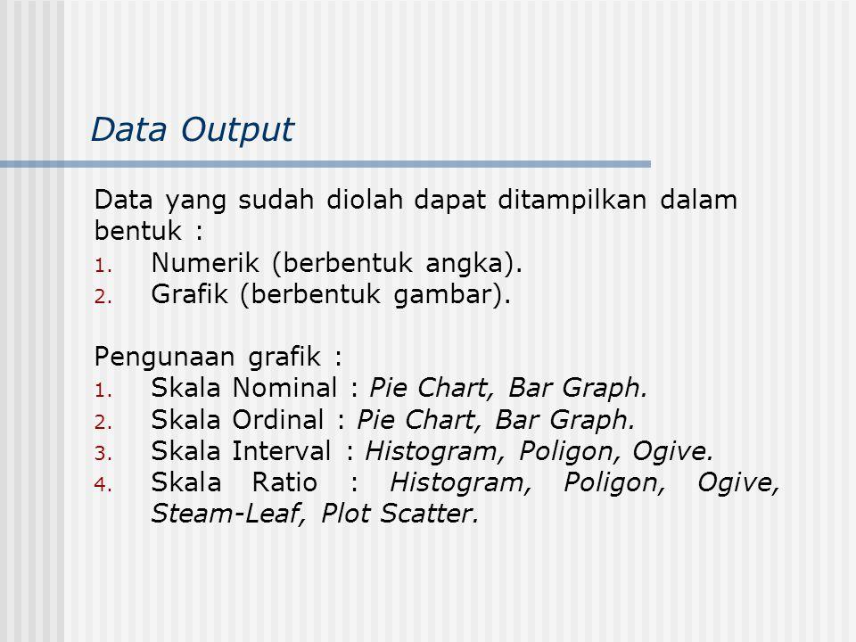 Data Output Data yang sudah diolah dapat ditampilkan dalam bentuk : 1. Numerik (berbentuk angka). 2. Grafik (berbentuk gambar). Pengunaan grafik : 1.