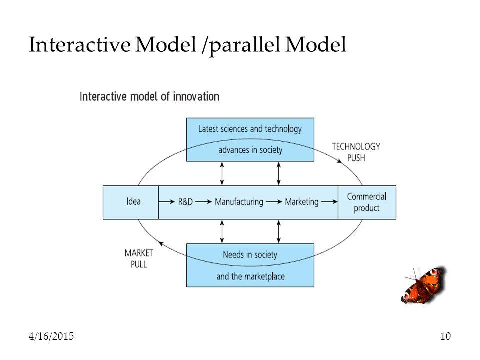 Interactive Model /parallel Model 4/16/201510