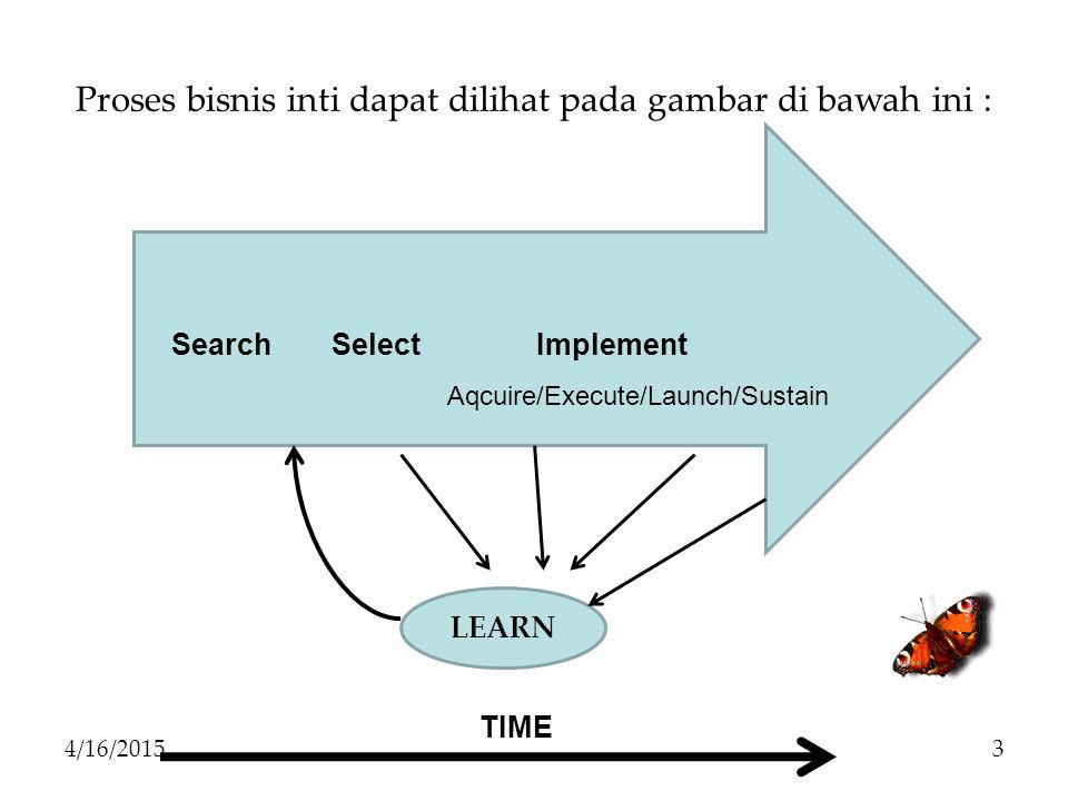 Proses bisnis inti dapat dilihat pada gambar di bawah ini : 4/16/20153 SearchSelectImplement Aqcuire/Execute/Launch/Sustain LEARN TIME