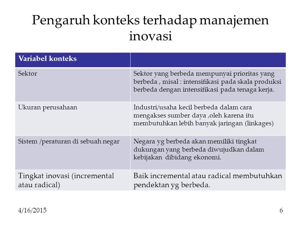 Pengaruh konteks terhadap manajemen inovasi Variabel konteks SektorSektor yang berbeda mempunyai prioritas yang berbeda, misal : intensifikasi pada sk